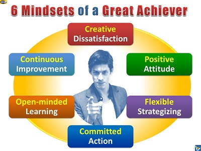 6 Mindsets of a Great Achiever, Achievement Mindset, Psychology of Success, Vadim Kotelnikov, Dennis