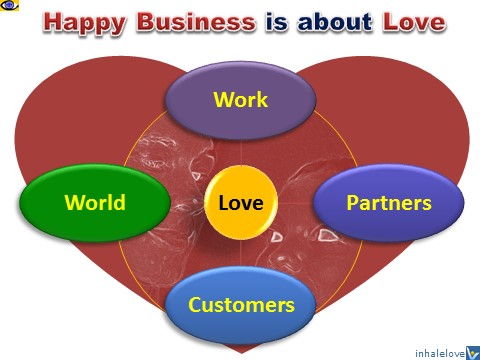 Great Business is about Love, Vadim Kotelnikov