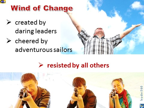 Vadim Kotelnikov quotes Wind of Change leaders followers resistance photogram