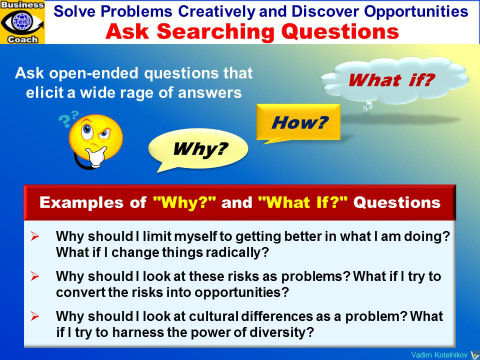 Searching Questiuons and Creative Problem Solving