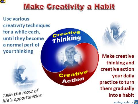 Creativity as a Habit: Creative Thinking + Creative Action, Vadim Kotelnikov