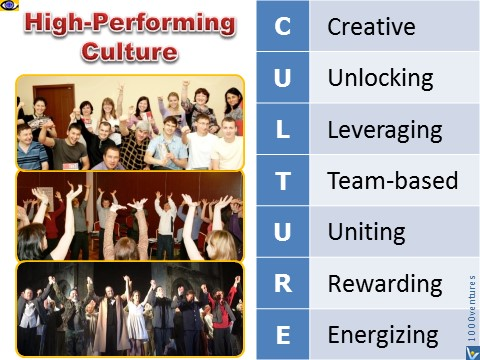 High-Performing CULTURE