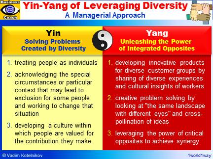 Leveraging Cultural Diversity: Yan and Yang of a Managerial Approach