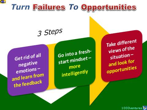 How To Turn Failures to Opportunities and Success