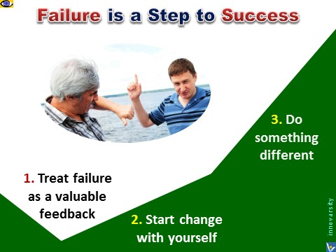Treat Failure as a Stepping Stone To Success: Learn from Feedback and Succeed, Vadim Kotelnikov