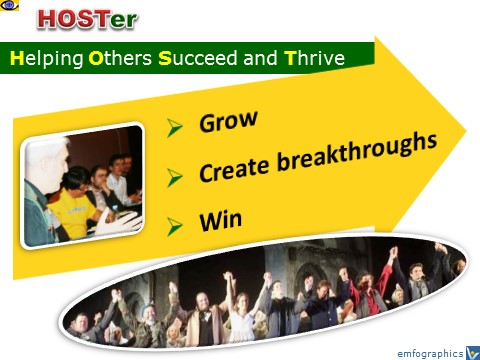 HOSTer - Helping Other Succeed and Thrive, Vadim Kotelnikov