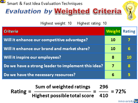 how to write team silection criteria