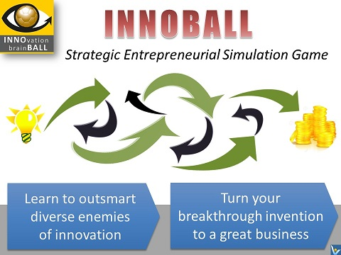 Innoball - how to turn idea to profit, innovation football simaluation game
