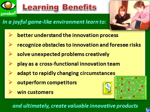 Learning Benefits of Innovation Football, Innoball, strategic simulation game, team training, innovation project management, how to create breakthrough innovations, Vadim Kotelnikov