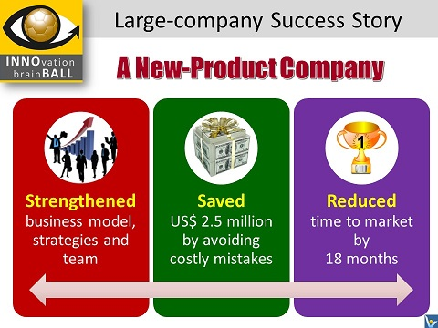 Innovation Football Success Story, Innoball, strategic simulation game, radical innovation project
