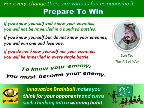 Innovation Football, strategic entrepreneurial gane, Sun Tzu, think for your enemy