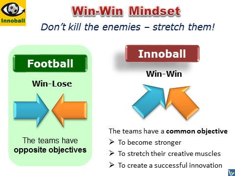 Innoball Win-Win mindset - Innovation Brainball simulation game