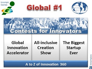 World's #1 innovation: INNOMPIC GAMES - global innovation accelerator