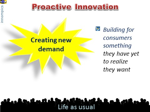 Proactive Innovation