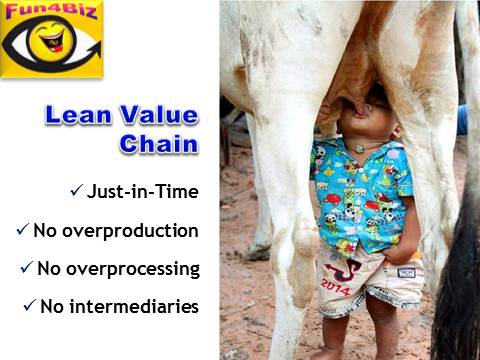 Lean Production jokes, humorous lean value chain, cow baby boy