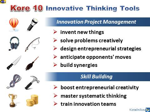 Kore 10 Innovative Thinking Tools for developing innovation strategies and creative problem solving, Vadim Kotelnikov recipe