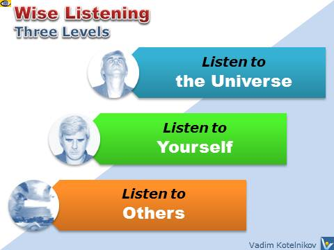 Wise Listening: 3 levels - Listen to Others, Listen To Yourself, Listen To the Universe - Vadim Kotelnikov, smart hyperslide
