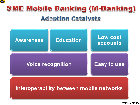 "awareness and adoption of e banking in pakistan The adoption of the electronic system in payment and banking system interlinked with the country""s social, political, economic and educational factors of that particular country (woodall, 2003."