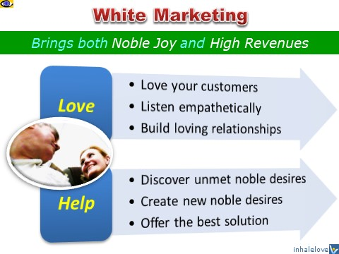 White Marketing