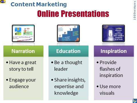 How To Make Online Presentation, best advice by Vadim Kotelnikov 10 tips soft skills 4.0