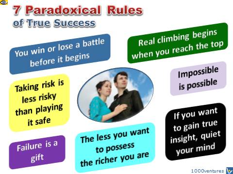 The Way To Success: 7 Quasi-Paradoxes infographics