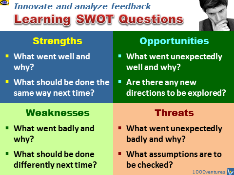 Learning SWOT Questions: strenghts, weaknesses, opportunities, threats