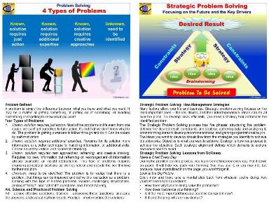 GREAT PROBLEM SOLVER: How To Solve Problems, Creative