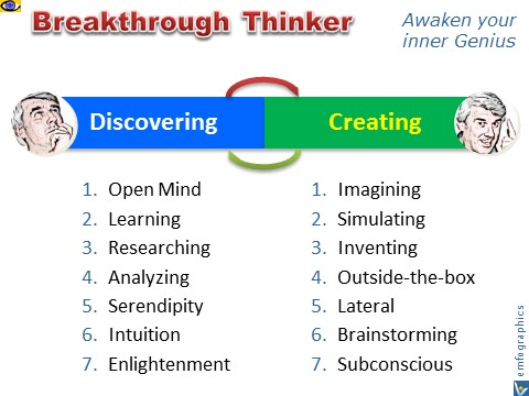 Breakthrough Thinker, Vadim Kotelnikov
