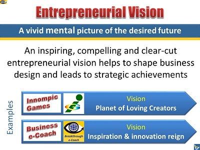 entrepreneurial vision your guide to the future examples