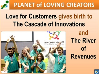Planet of Loving Creators Love for Customers Cascade of Innovations River of Revenues Vadim Kotelnikov quotes Innompic Games