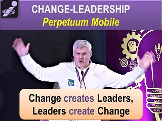 Vadim Kotelnikov quotes Change-Leadership Perpetuum Mobile: Change creates Leaders, Leaders create Change