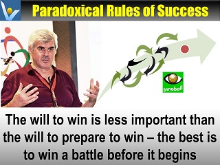 Prepare to Win, win a battle before it begins Vadim Kotelnikov Paradoxical rules of success Innovation Football Innoball simulation game