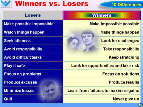 Winners vs. Losers: 10 Differences emfographics by Vadim Kotelnikov with Svetlana Vasyanina and Andrey Volkov
